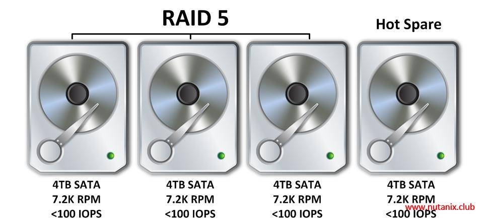 3-Disk-R5-w-Hot-Spare-NO-BG-.jpg